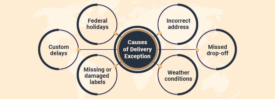 causes-of-Delivery-Exception