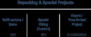 pricing-repacking