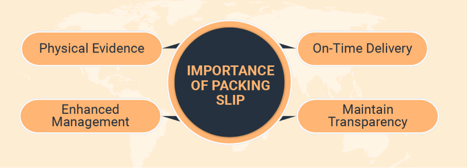 Importance of Packing Slip