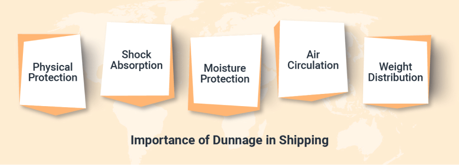 Importance of dunnage