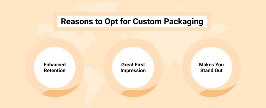 Reasons to Opt for Custom Packaging