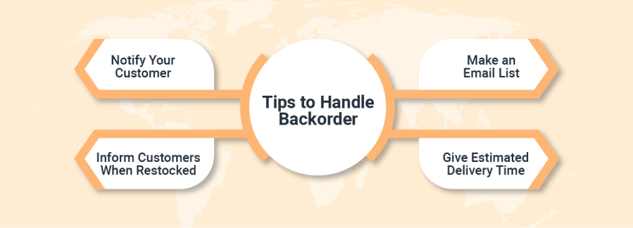 Tips to handle backorder is described using an infographic